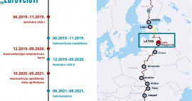 """Apstiprināts VRG sadarbības projekts """"Velo tūrisma attīstība Austrumlatvijā pieslēdzoties starptautiskajam Velomaršrutu tīklam """"EuroVelo11"""""""""""
